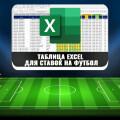 Таблица в Excel как способ автоматизации расчета ставок на футбол