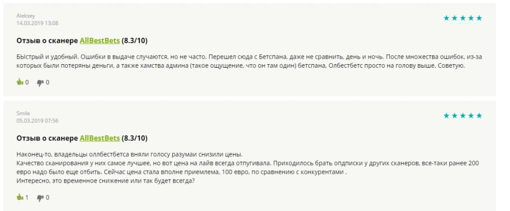 Реальные отзывы о allbestbets.com