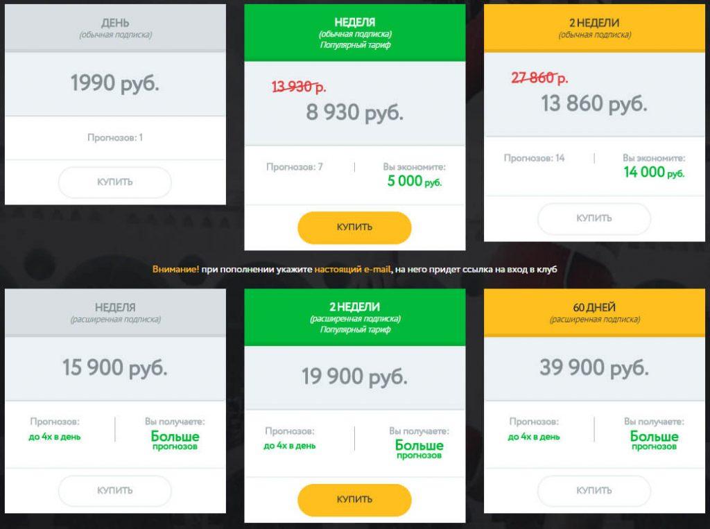 Цена прогнозов сайта 31bet.ru