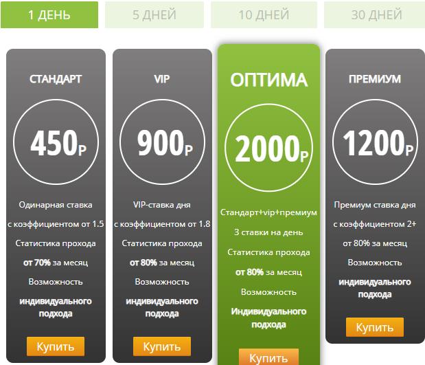 Цены сайта ApeBet.ru