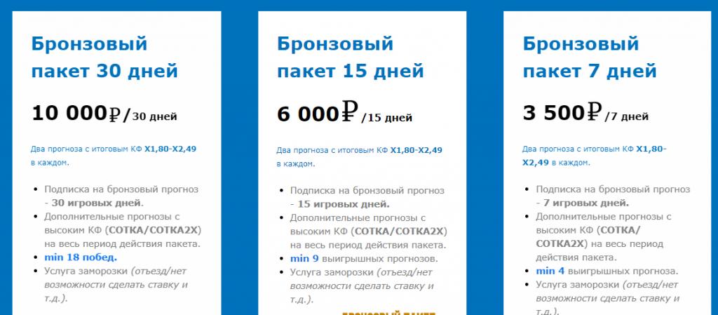 Цена прогнозов stavka-prognoz.ru