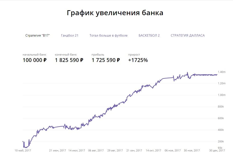 "Статистика ""ХП!"""