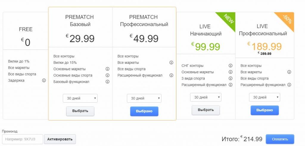 Цены сайта