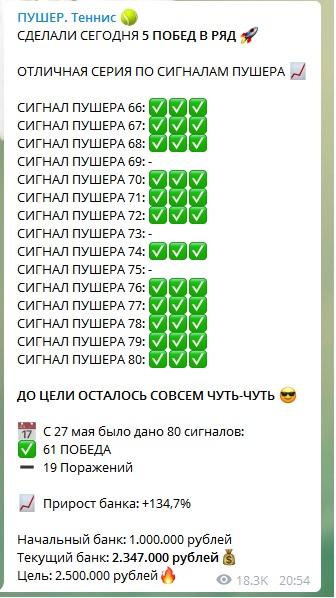 """Статистика"" прогнозов"
