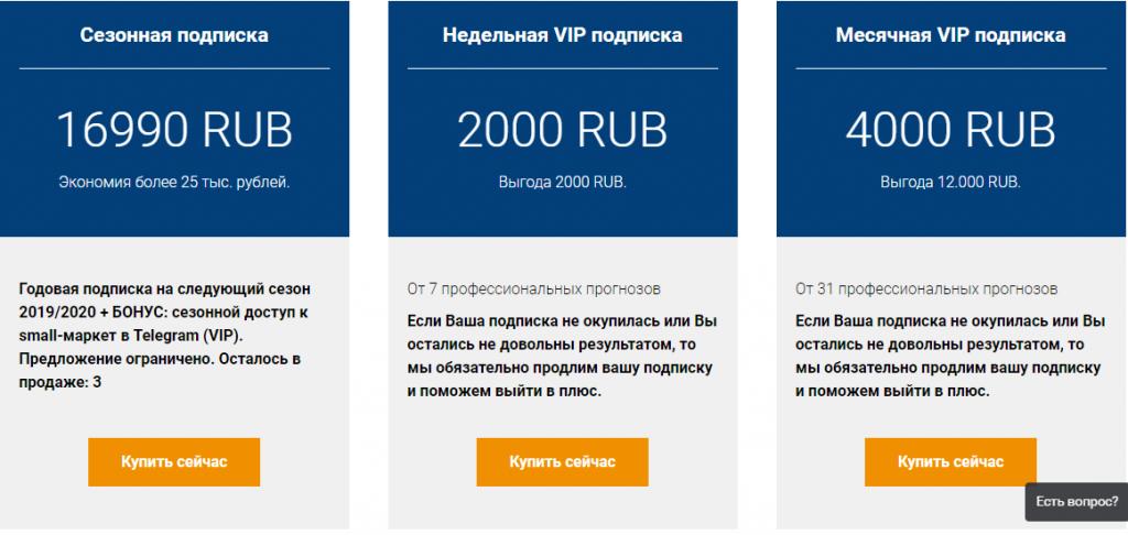 Цены прогнозов HockeyBets.ru