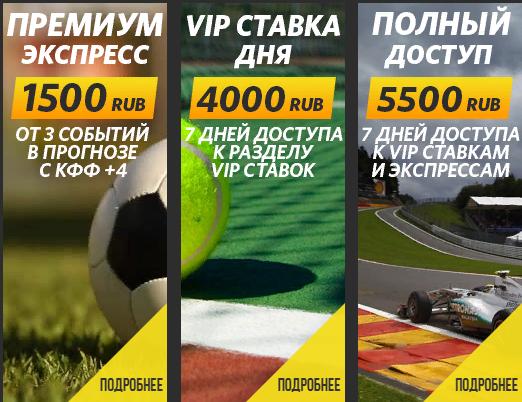 Цены сайта ForecastBet.ru