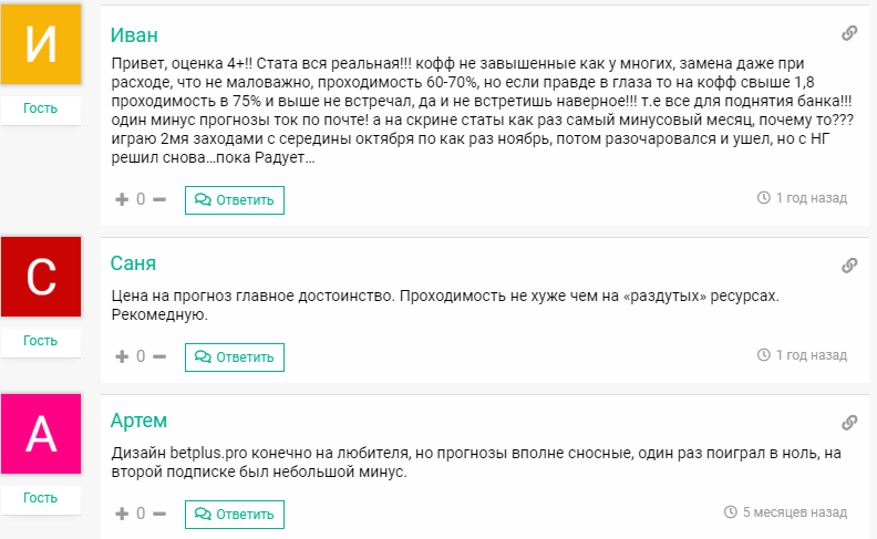 BetPlus.pro отзывы