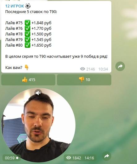Телеграм канал 12 ИГРОК