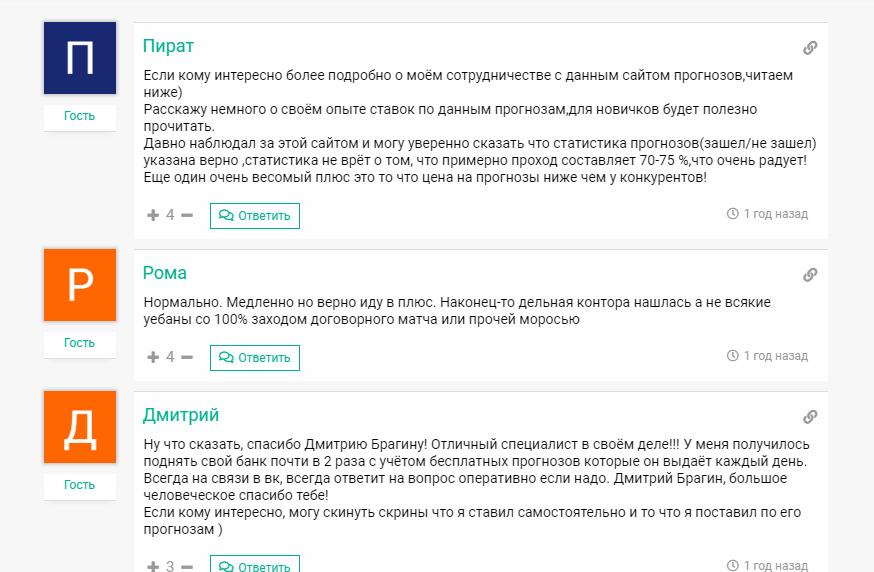 Отзывы о каппере Stavki.Club