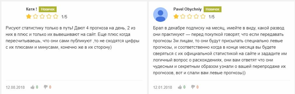plusbet.ru отзывы