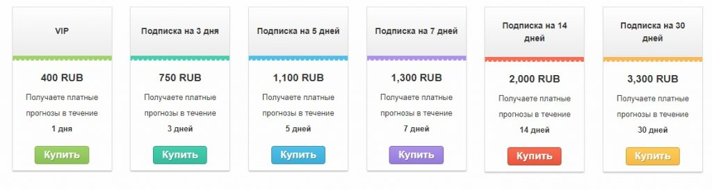 Цены прогнозов Prognoz-mlb.ru