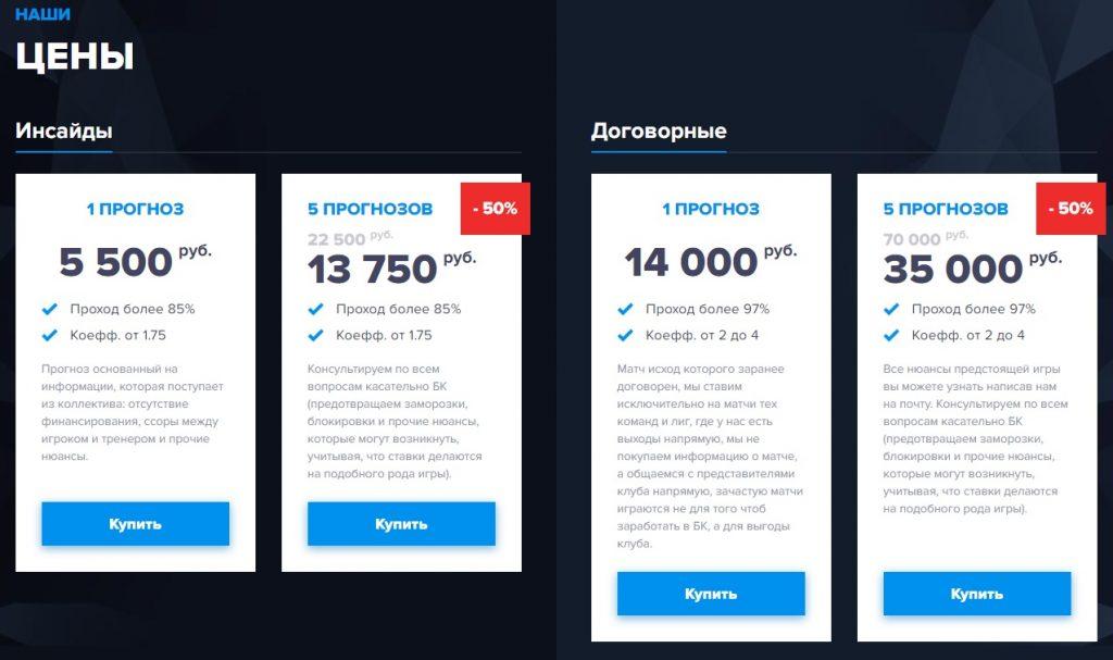 Цены договорных матчей