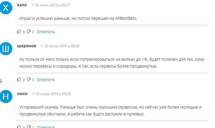 surebet.com отзывы