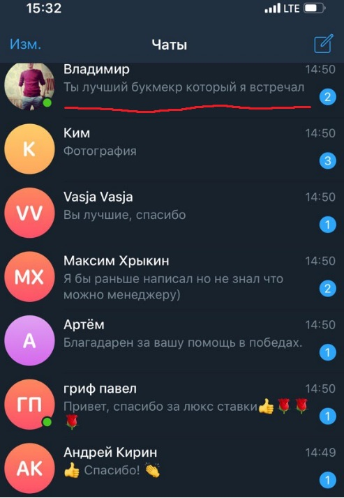 Отзывы о телеграм канале SBET