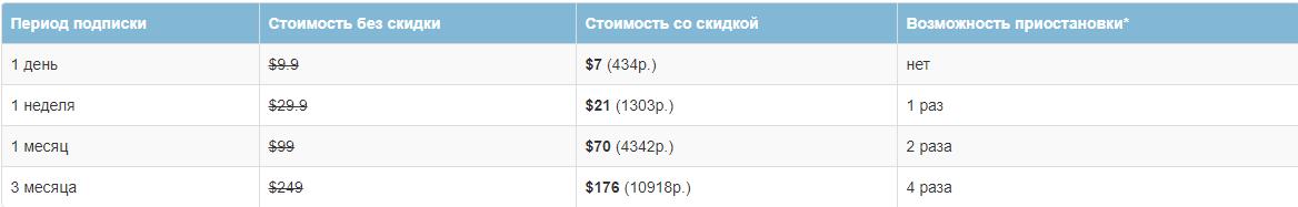 Цены и условия