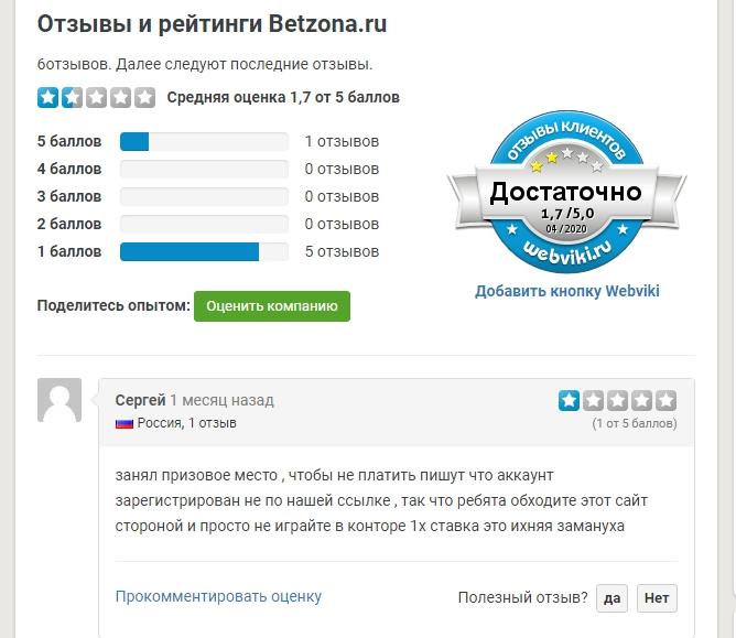 Рейтинг «Бетзона.ру»