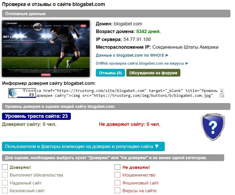 Результат проверки сайта blogabet.com