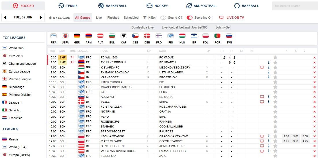 Для каждого вида спорта создана отдельная страница с данными