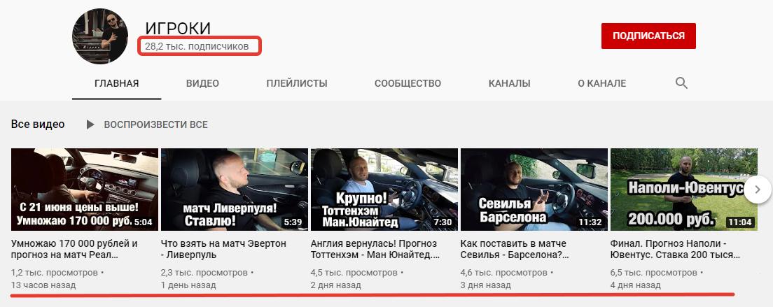 На канал Гущина о футболе и ставках на спорт подписано 28,2 тыс. пользователей