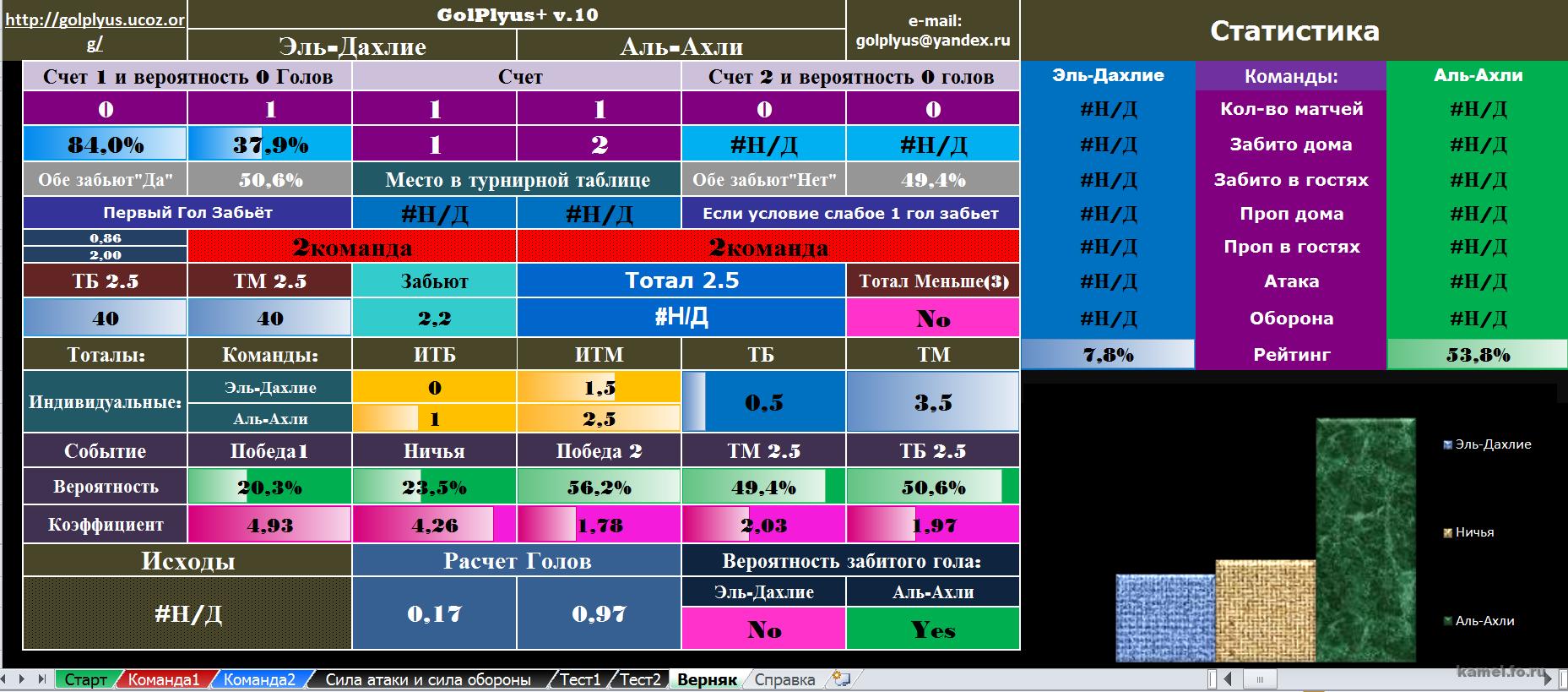 Программа Golplyus v10.1
