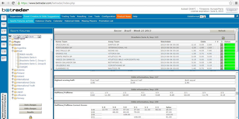 Программа для автоматического анализа Бетрадар