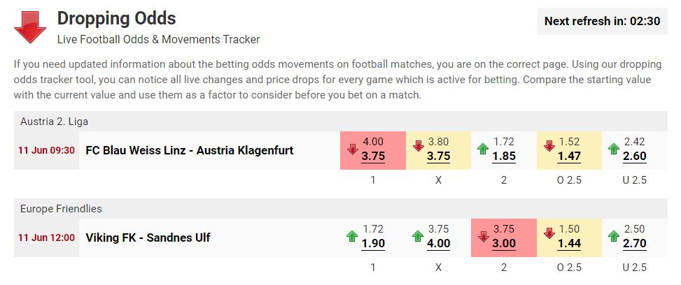 «Снижение шансов» (Betshoot Dropping Odds)