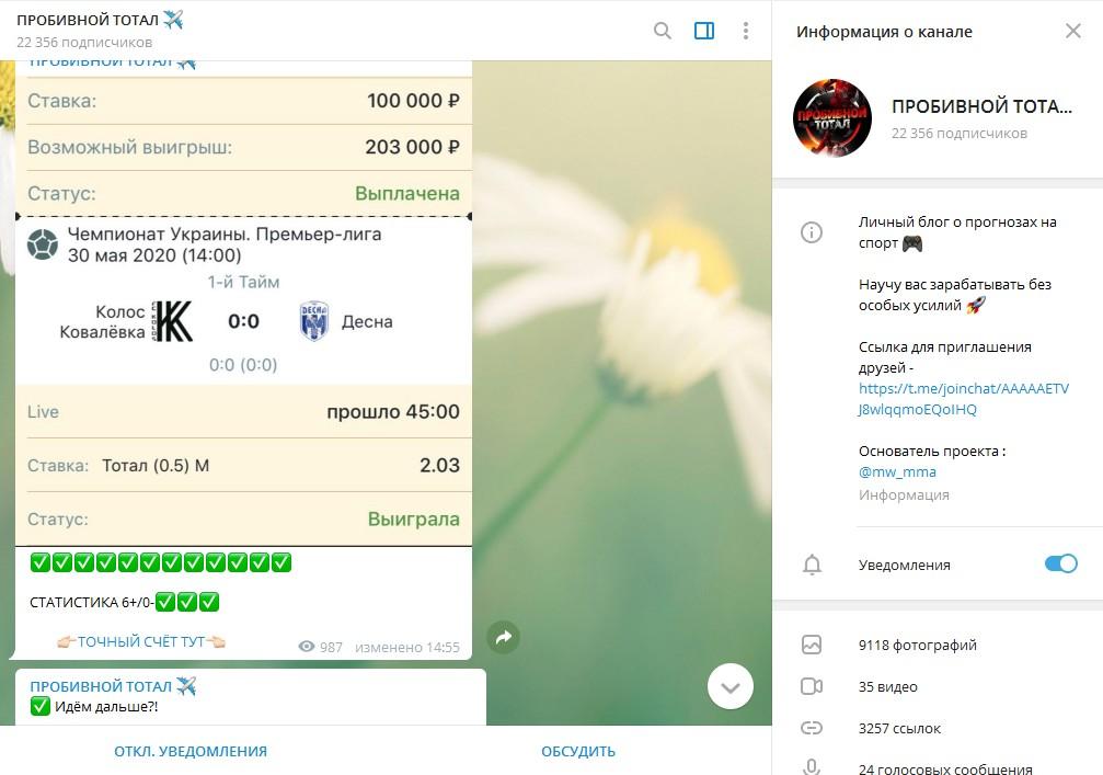 Отчет о выигрыше 200 000 рублей