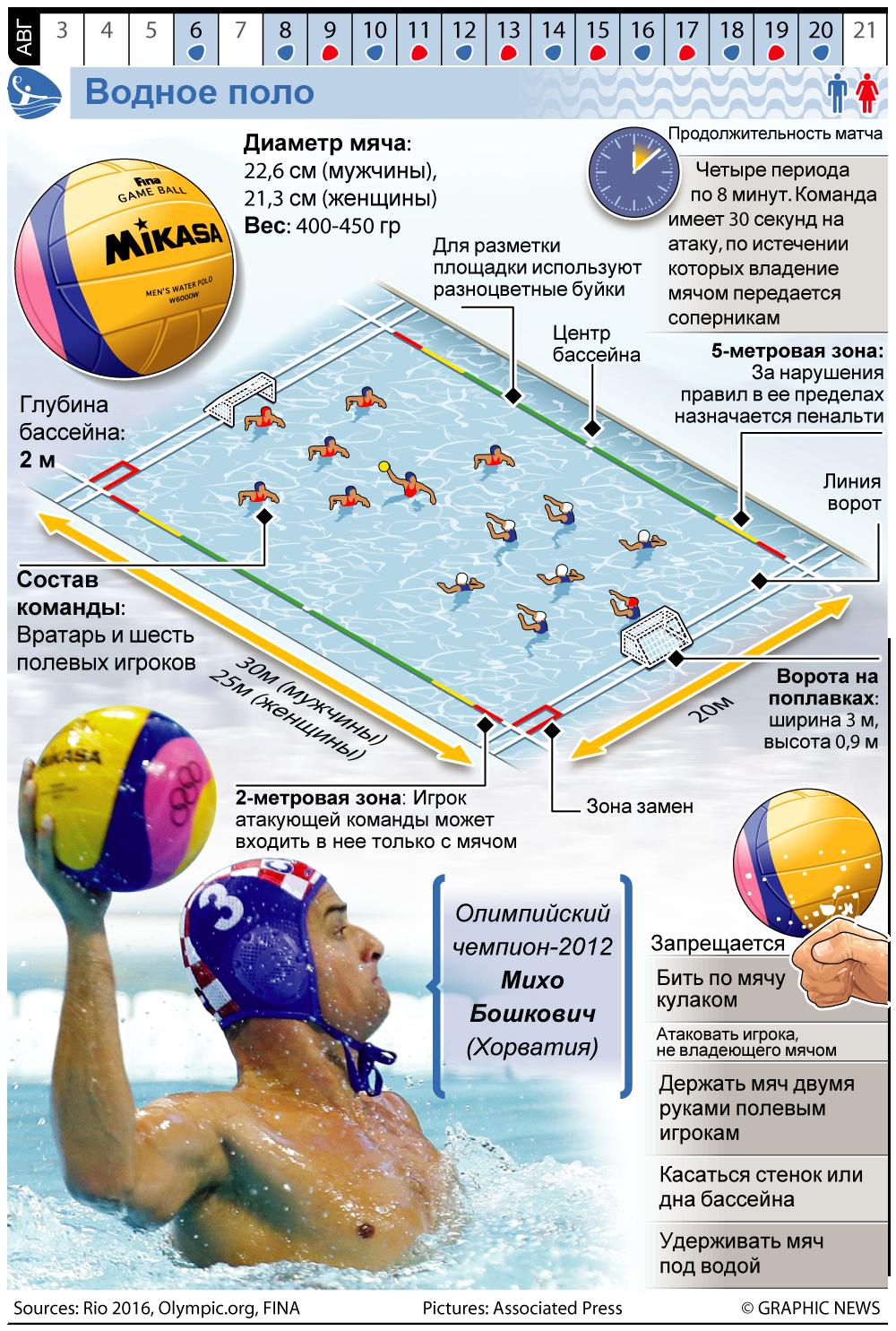Основные принципы и правила игры, экипировка спортсменов