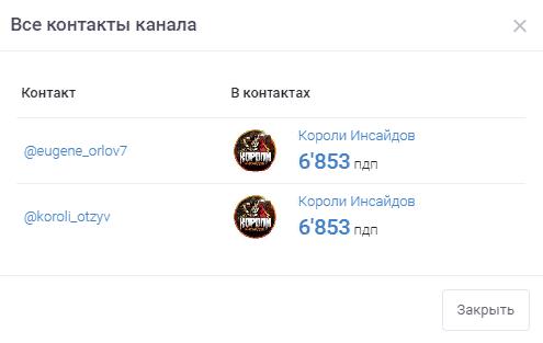 Связаться с создателем канала «Короли инсайдов» можно в Телеграм