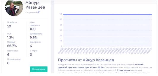 «Семейный прогноз» Айнура Казанцева дает высокую проходимость