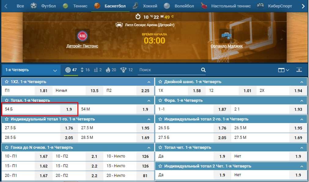 «Догон» в ставках на волейбол онлайн