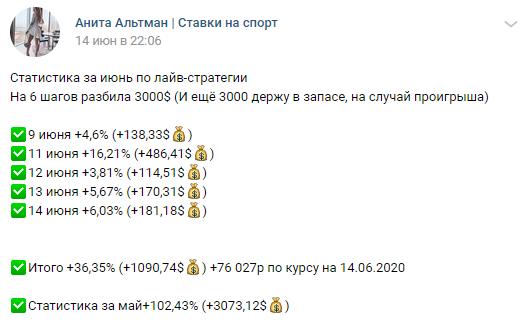 Появляются посты с финансовыми показателями