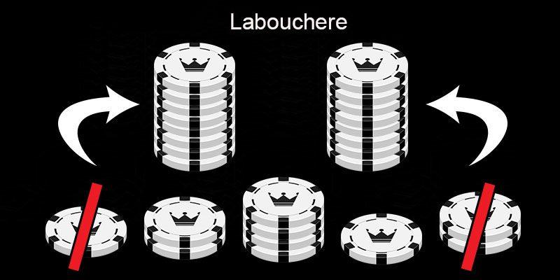 Лабушер — стратегия