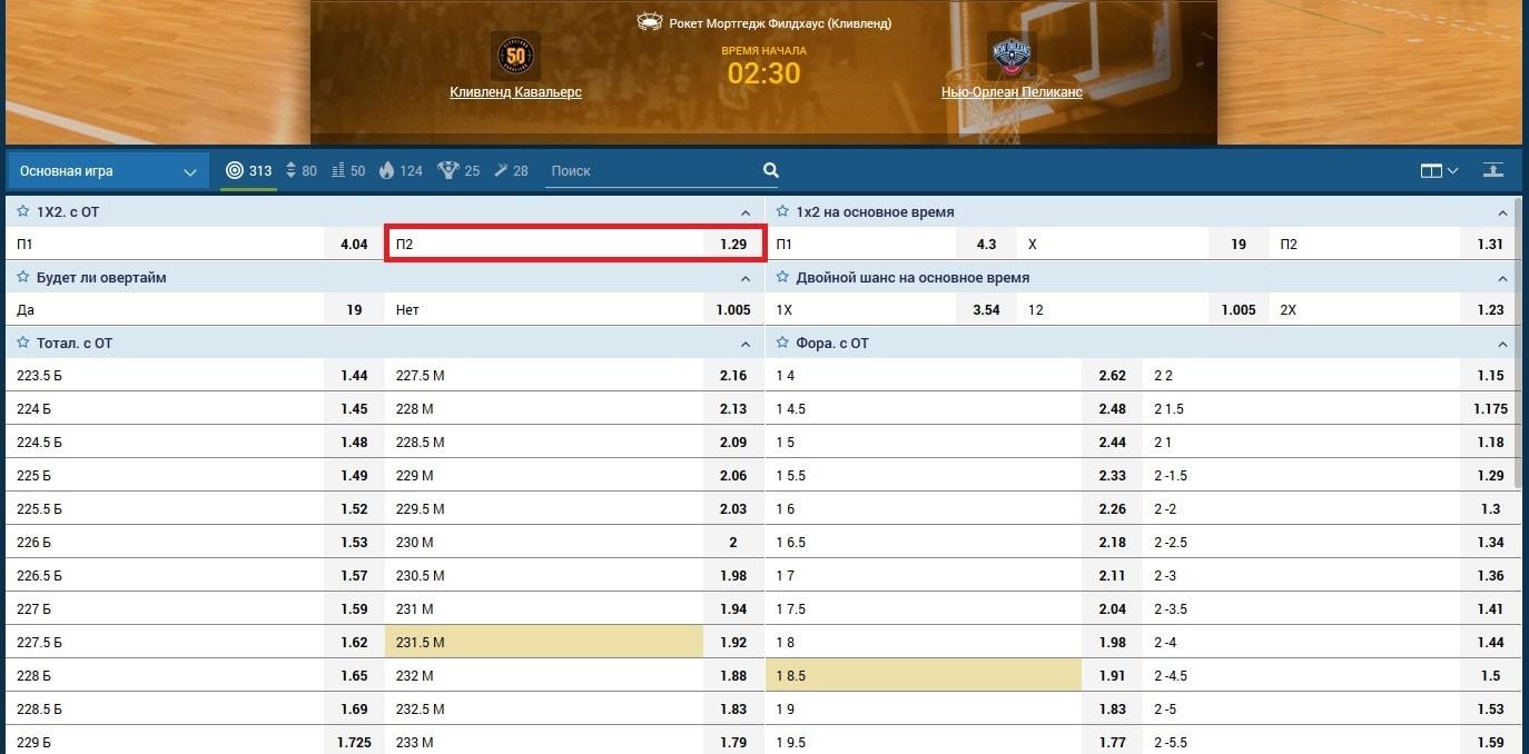 Ставки на баскетбол в НБА по системе догона