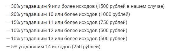 Призовой фонд распределяется определенным образом
