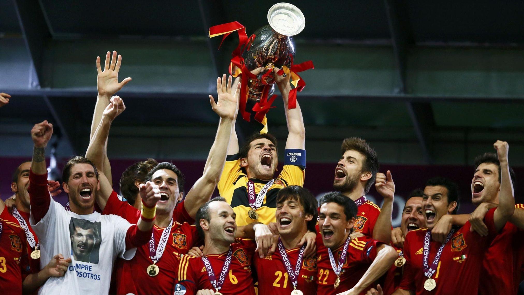 Чемпионат Европы и мира по футболу