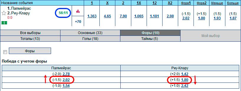 Как рассчитать
