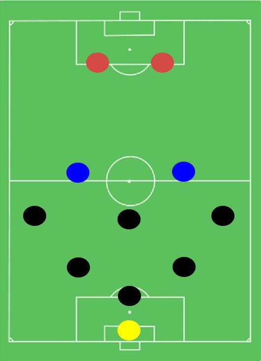 Схема 3-2-2