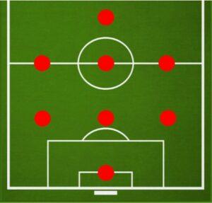 Схема 3-3-1