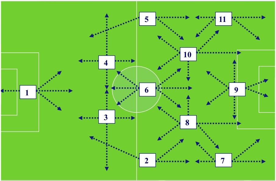Схема 3-4-0