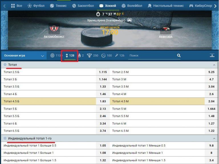Стратегия на индивидуальный тотал в хоккее