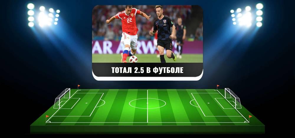 Что значит ставка 2 25 в футболе контора