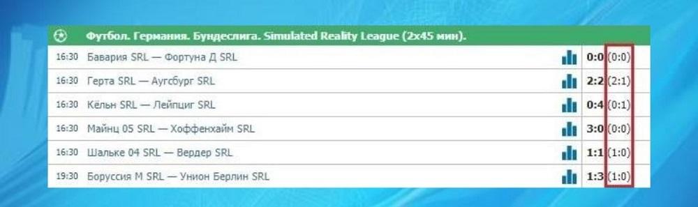 Что такое SRL в ставках