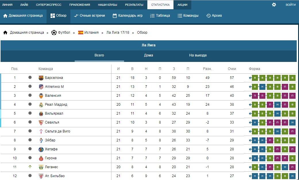 Посмотреть статистику игры клуба с арбитром