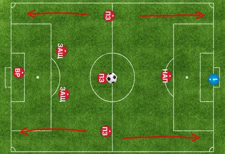 Схема «2-3-1»