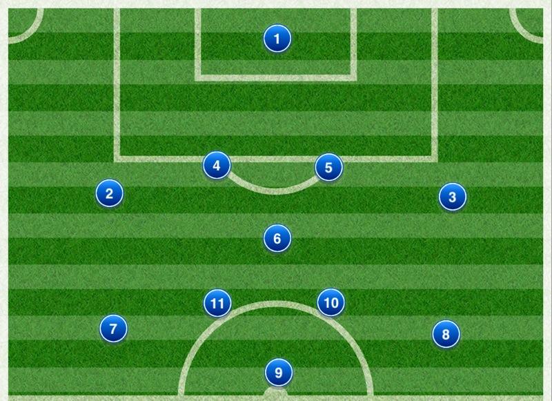 Схема 4-1-4-1 в футболе
