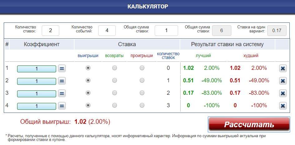 Специальные онлайн-калькуляторы для ставок