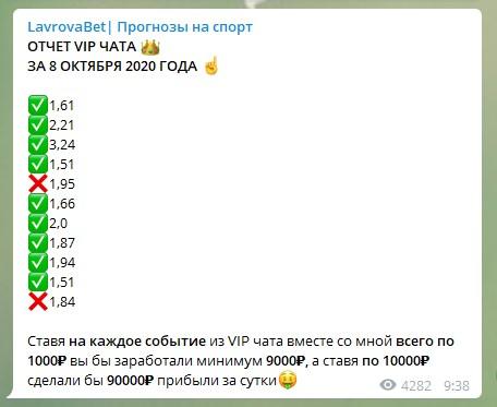 Статистика Lavrova Bet в «Телеграме»