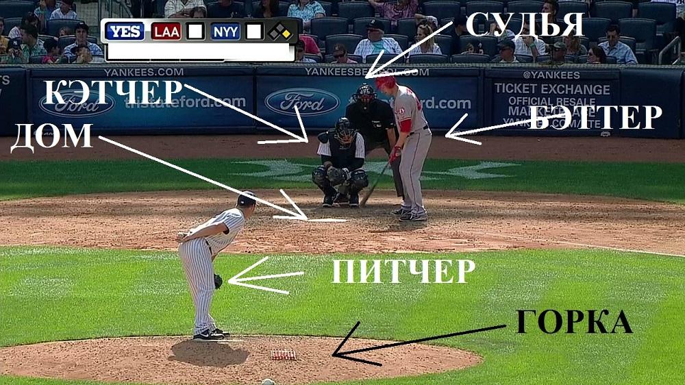 Основные термины бейсбола