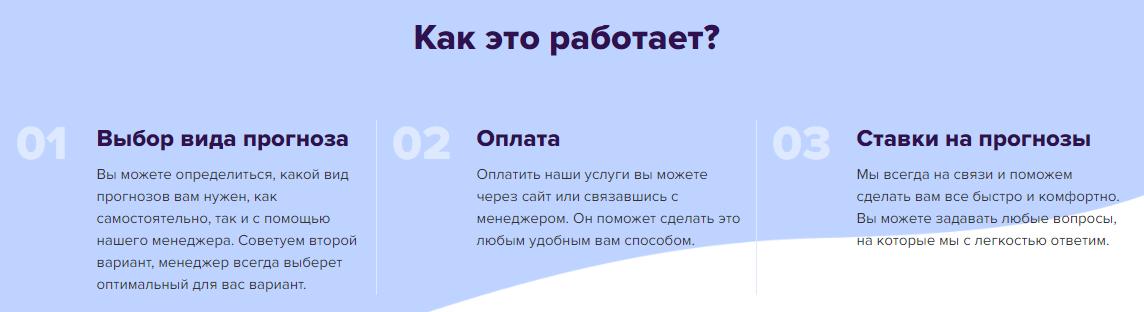 Пользователи могут обратиться к менеджерам проекта